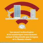 Les technologies intelligentes