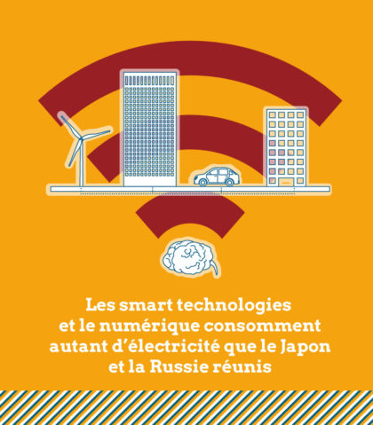 Les technologies intelligentes